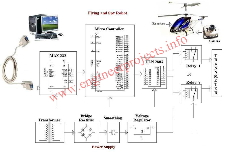 Outstanding Robot Wiring Diagrams Circuitdata Mx Tl Wiring Cloud Hisonuggs Outletorg