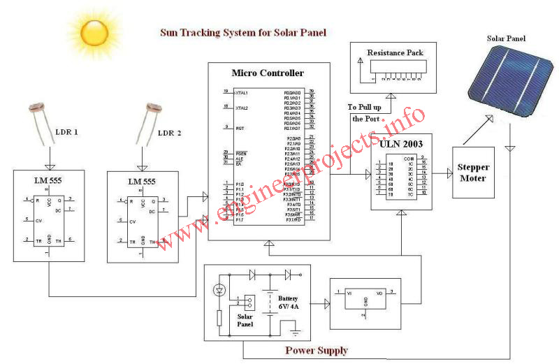Wonderful Diagram Math Thin Dimarzio Diagrams Flat Pot Diagram 5 Way Toggle Switch Old Ibanez Guitar Pickups RedSchematic For Solar Panel System Solar Panel Installation: Step By Step Procedure | Power Serv